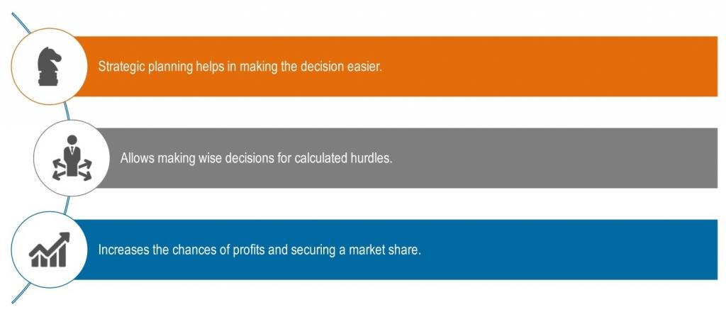 Strategic planning benefits